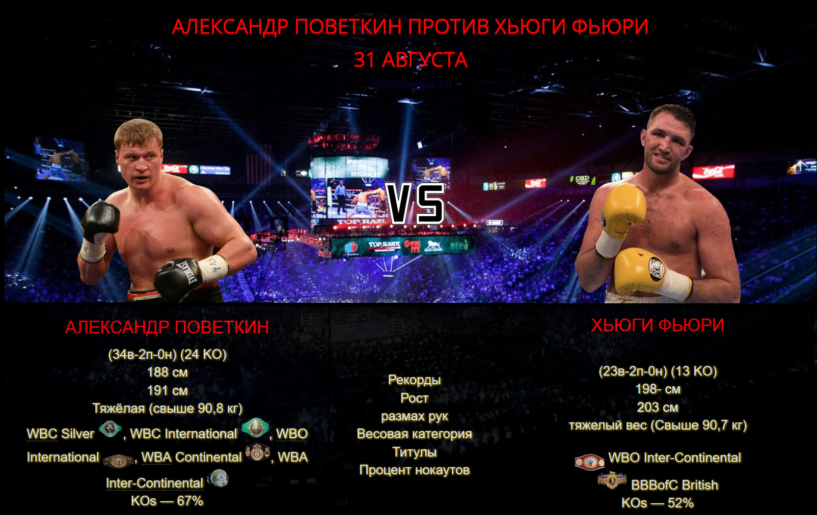 Александр Поветкин - Хьюги Фьюри