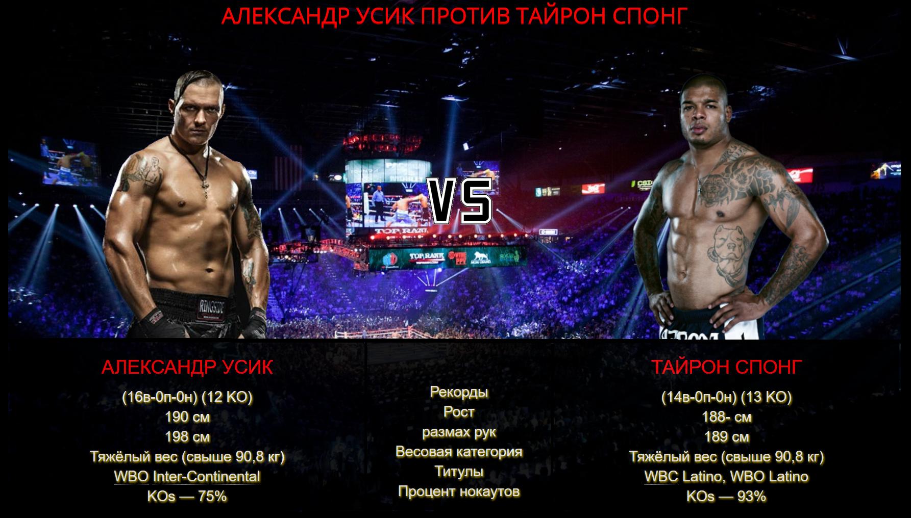 Александр Усик - Тайрон Спонг