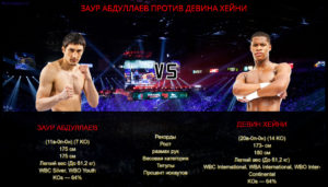 Заур Абдуллаев против Девина Хейни