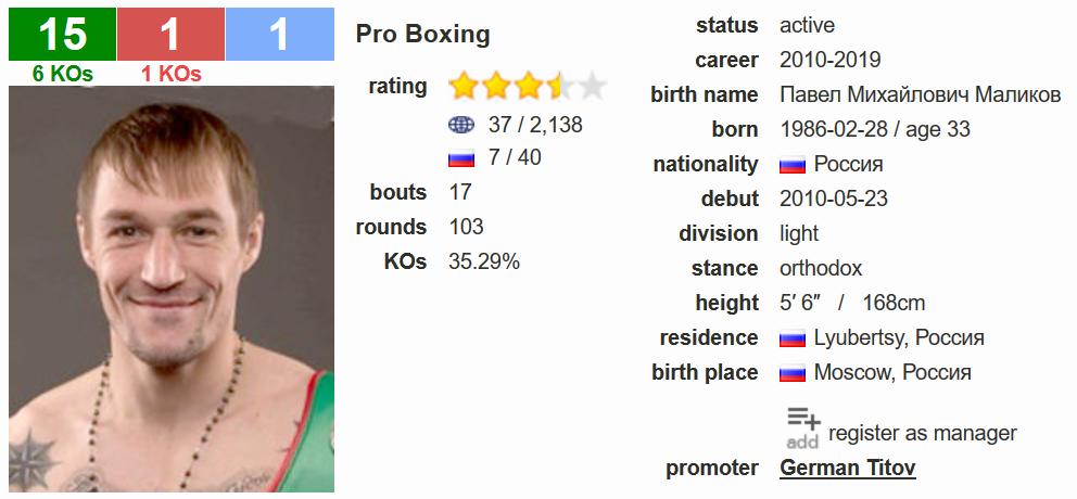 Pavel Malikov Boxrec