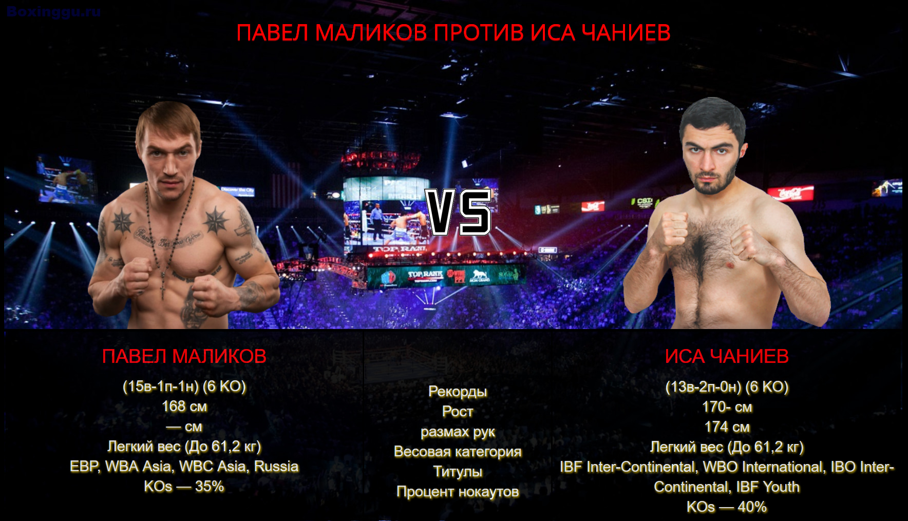 Афиша: Бой Павел Маликов - Иса Чаниев / Pavel Malikov vs Isa Chaniev