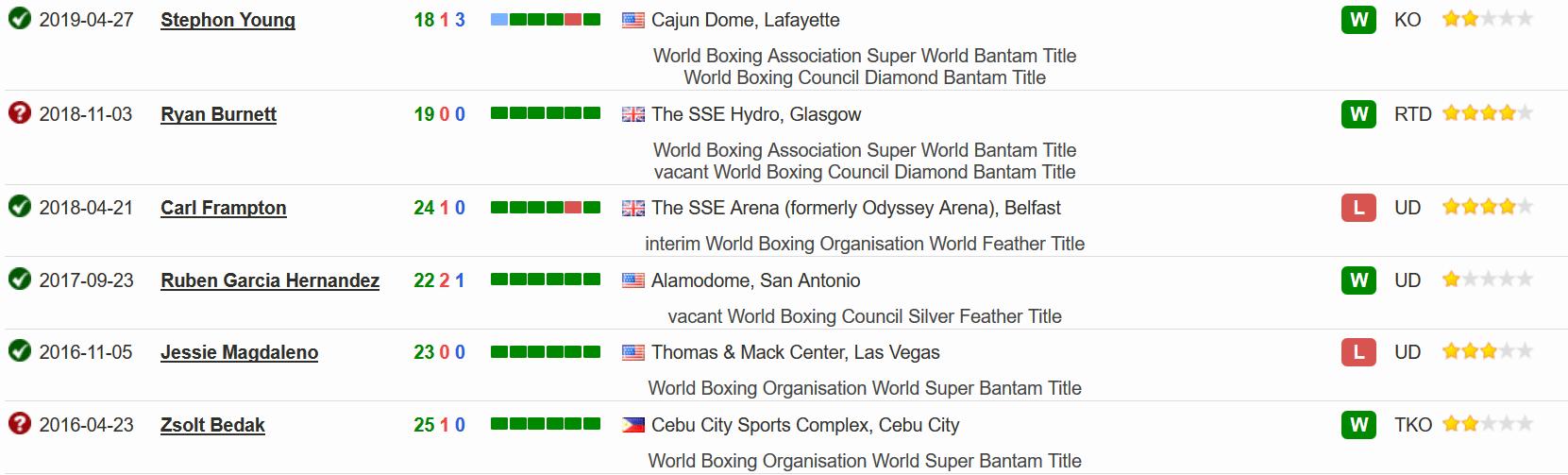Поеследние 5 боев в боксерской карьере Нонито Донэр