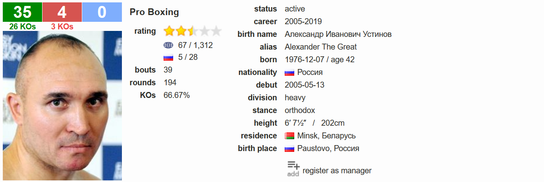 Alexander Ustinov BoxRec