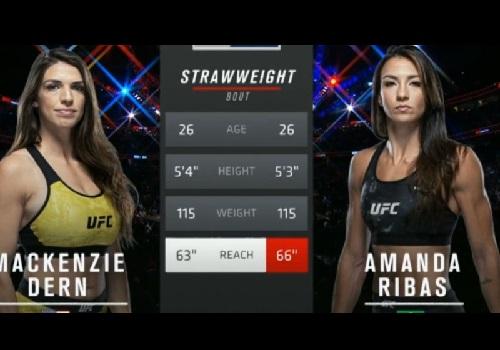 Видео боя Маккензи Дёрн - Аманда Рибас / UFC Fight Night 161