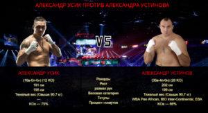 Александр Усик - Александр Устинов