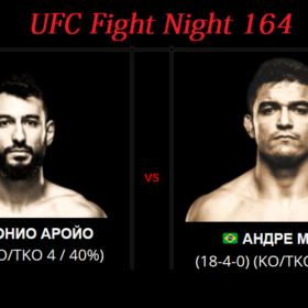 Прямая трансляция боя Антонио Аройо — Андре Мунис / UFC Fight Night 164