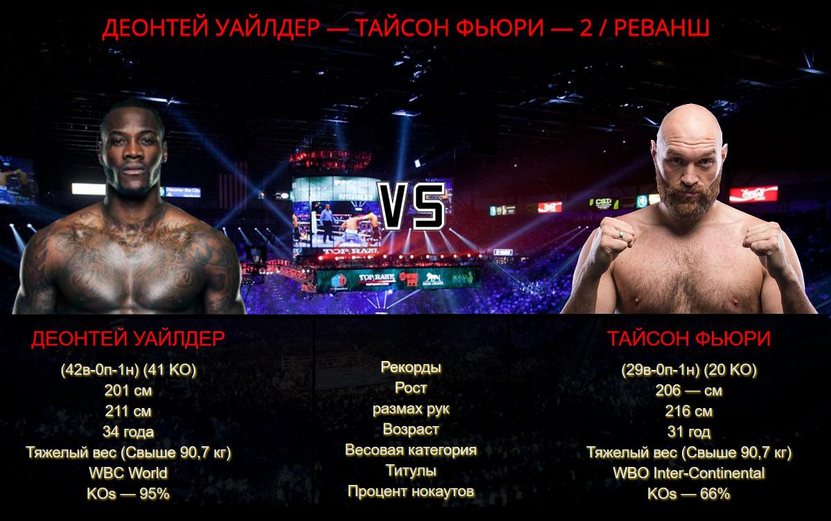Деонтей Уайлдер - Тайсон Фьюри - 2 - реванш / Deontay Wilder vs Tyson Fury
