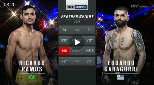 Видео боя Рикардо Рамос - Луис Эдуардо Гарагорри / UFC Fight Night 164