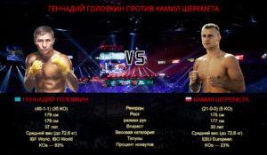 Бой Геннадия Головкина против Камиля Шереметы перенесен на июнь