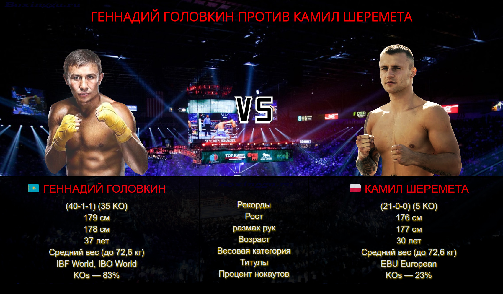 Афиша - бой: Геннадий Головкин - Камил Шеремета / Gennadiy Golovkin vs Kamil Szeremeta