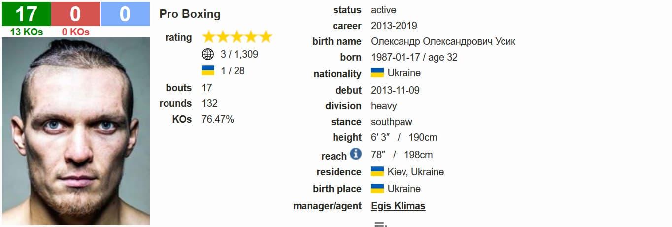 Oleksandr Usyk BoxRec 2019