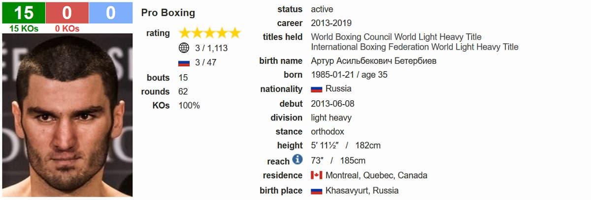 Artur Beterbiev BoxRec 2020