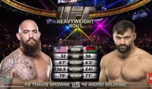 Full fight video: Andrei Arlovski vs. Travis Browne / UFC 187