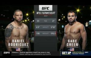 Full fight video: Gabriel Green vs. Daniel Rodriguez / UFC on ESPN 9