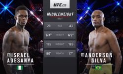 Full fight video: Israel Adesanya vs. Anderson Silva / UFC 234