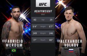 Видео боя Александр Волков - Фабрисиу Вердум / UFC Fight Night 127