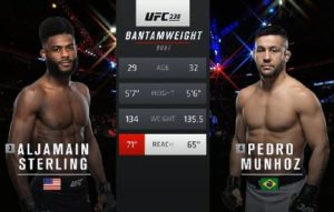 Full fight video: Aljamain Sterling vs. Pedro Munhoz / UFC 238