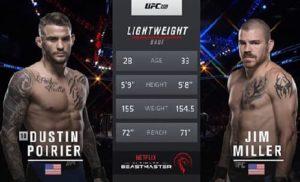 Видео боя Дастин Пуарье - Джим Миллер / UFC 208