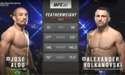 Видео боя Александр Волкановски — Жозе Альдо / UFC 237