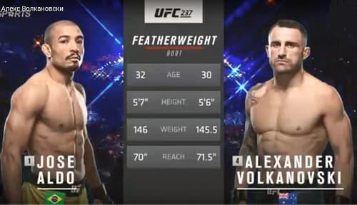Видео боя Александр Волкановски - Жозе Альдо / UFC 237