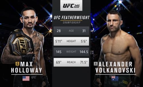Видео боя Александр Волкановский - Макс Холлоуэй / UFC 245