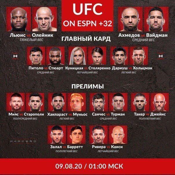 Кард турнира UFC Fight Night 174