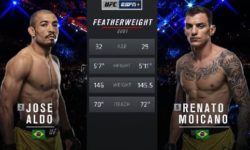 Full fight video: Jose Aldo vs. Renato Moicano / UFC Fight Night 144