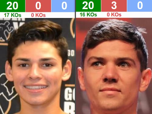 WBC назначили бой Люка Кэмпбелла против Райана Гарсиа