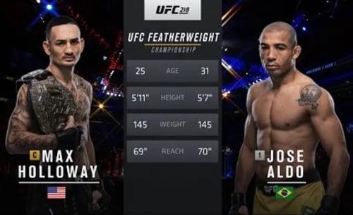Видео боя Макс Холлоуэй - Жозе Альдо 2 / UFC 218