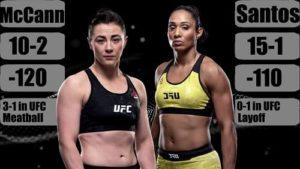 Видео боя Молли Макканн - Тайла Сантос / UFC on ESPN 13