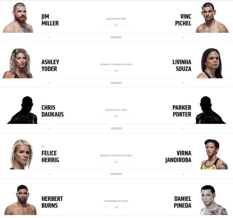 UFC 252 Предварительные бои