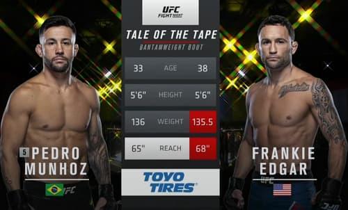 Видео боя Педро Муньос - Фрэнки Эдгар / UFC on ESPN 15