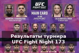 Результаты турнира UFC Fight Night 173