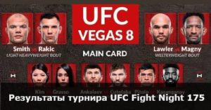 Результаты турнира UFC Fight Night 175