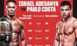 Видео боя Исраэль Адесанья — Пауло Коста / UFC 253