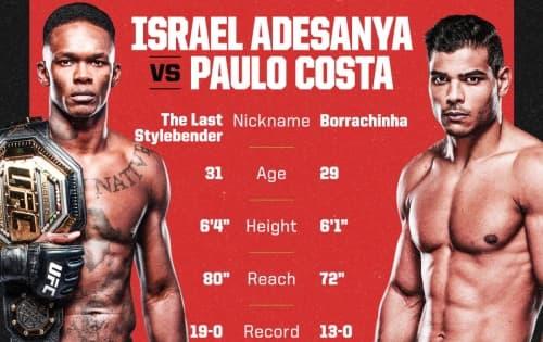 Видео боя Исраэль Адесанья - Пауло Коста / UFC 253