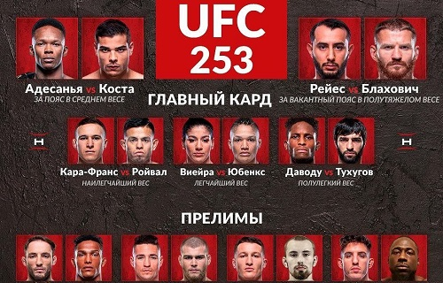 UFC 253 - Кард турнира