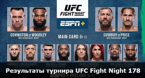 Результаты турнира UFC Fight Night 178
