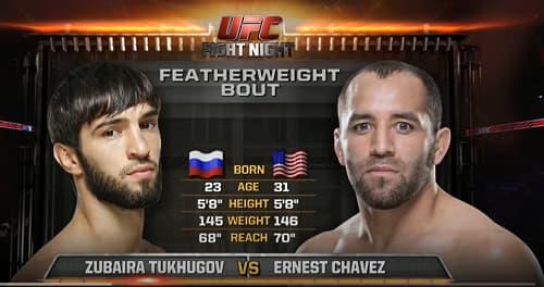 Видео боя Зубайра Тухугов - Эрнест Чавез / UFC 239