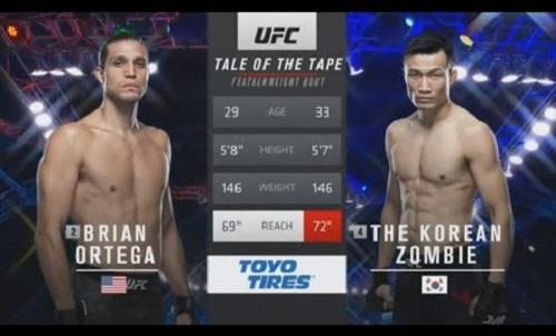 Видео боя Брайан Ортега - Корейский зомби / UFC Fight Night 180