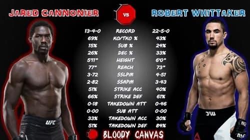 Видео боя Роберт Уиттакер - Джаред Каннонье / UFC 254