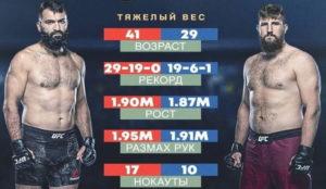 Видео боя Андрей Арловский - Таннер Бозер / UFC Vegas 13