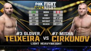Видео боя Гловер Тейшейра - Миша Циркунов / UFC on Fox 26