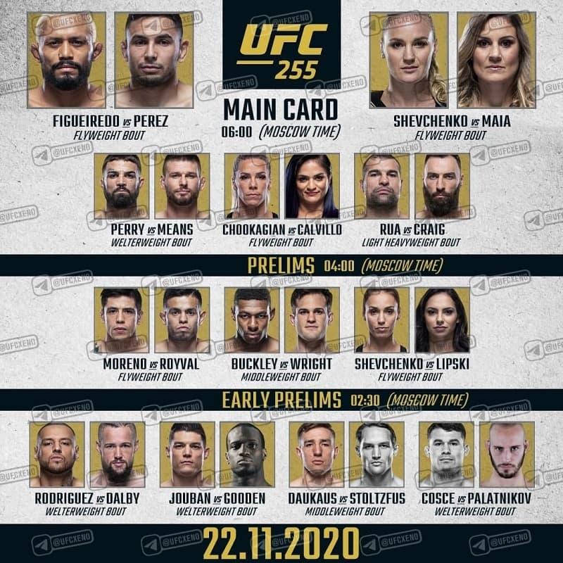 UFC 255 Кард