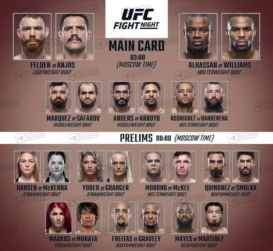 UFC Fight Night 183 / UFC Vegas 14: Фельдер — Дос Аньос
