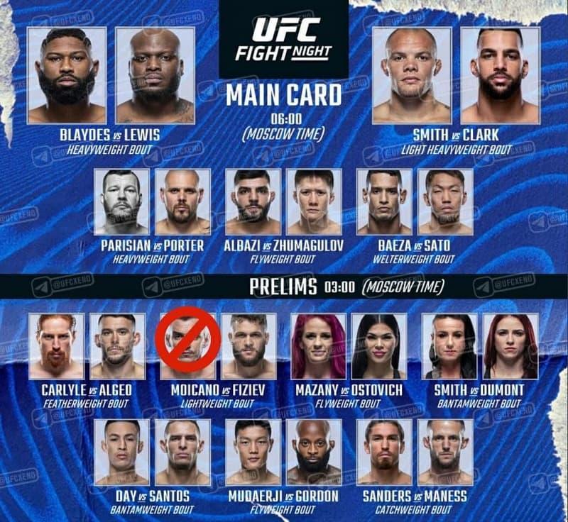 Файт кард турнира UFC Vegas 15