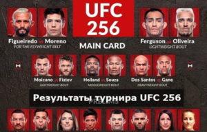 Результаты турнира UFC 256