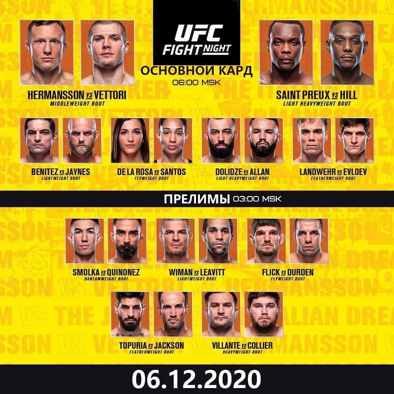UFC Vegas 16: Файт кард
