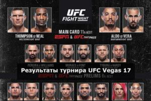 Результаты турнира UFC Vegas 17