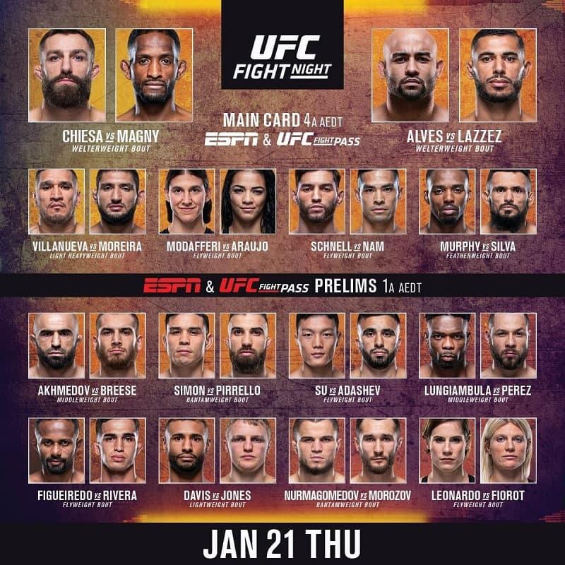 Кард турнира UFC Fight Island 8